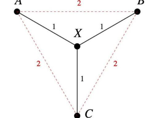 如何可视化BERT?你需要先理解神经网络的语言、树和几何性质